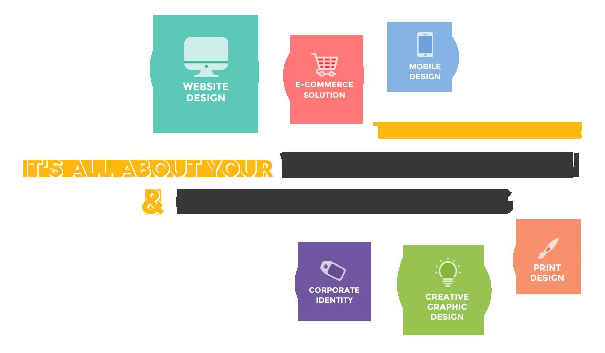 web-design-development-services-in-udaipur